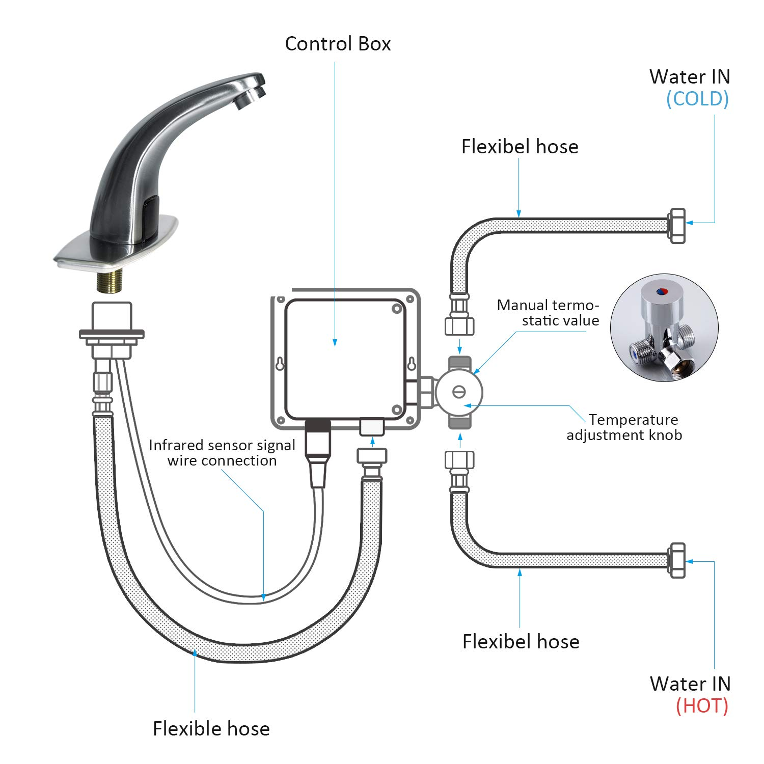 Fyeer Automatic Touchless Sensor Bathroom Faucet, Motion Activated Hands Free Kitchen Sink Tap with Hole Cover Deck Plate, Battery Operated, Brushed Nickel, Hot and Cold Mixer Control, Lead Free by Fyeer