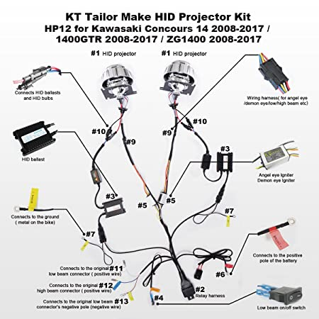 Amazon.com: KT Tailor-Made HID Projector Kit HP12 for Kawasaki ... on