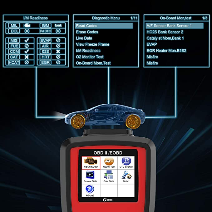 Kzyee KC301 Code Reader, Car OBD2 Scanner with Live Data/Emission Monitor  Status/O2 Sensor Data/Mode 6, Diagnostic Scan Tool for Check Engine Light