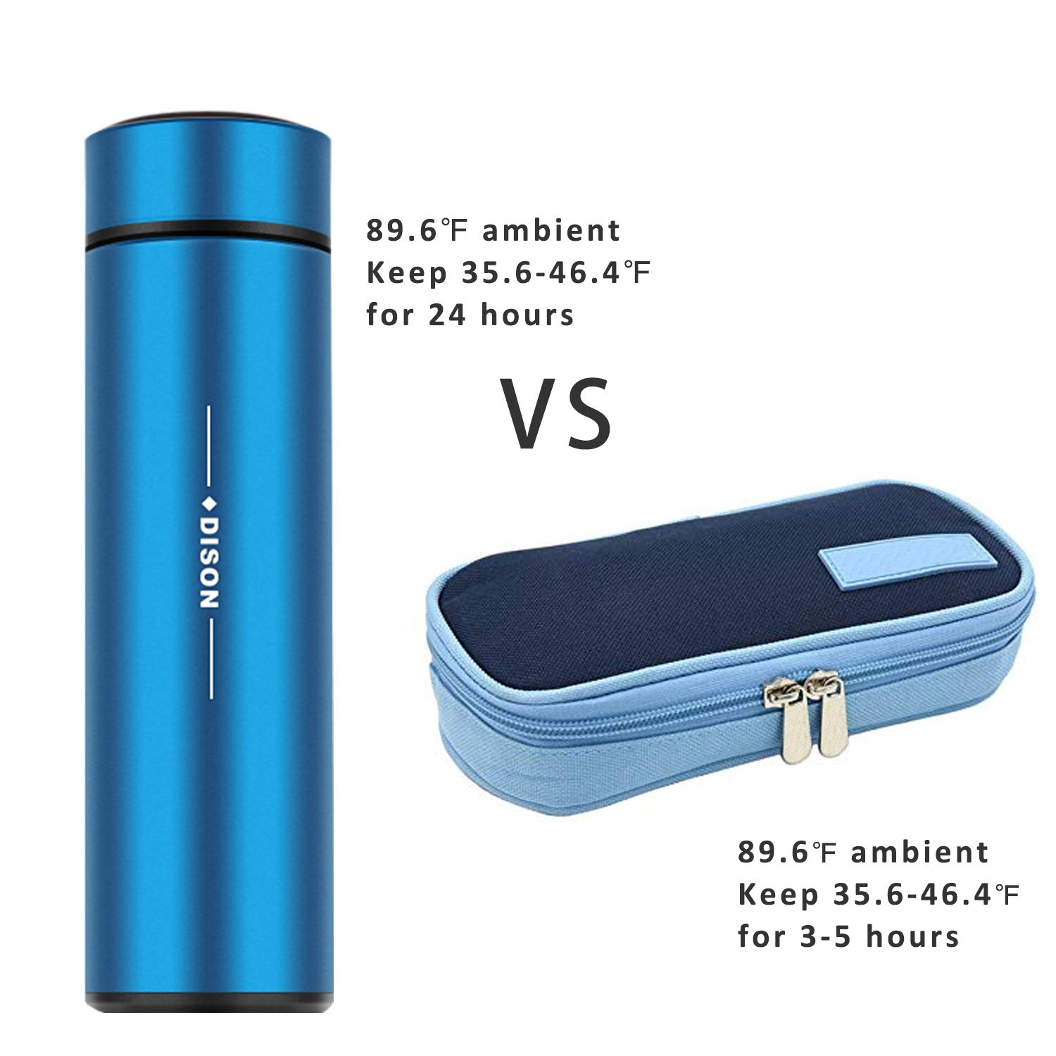 Dison Portable Insulin Cooler Mini Cold Refrigerato 24 Hours at 2-8 Chilled Cup Cooler Box Drug Constant Temperature Refrigerated Blue by dison (Image #2)