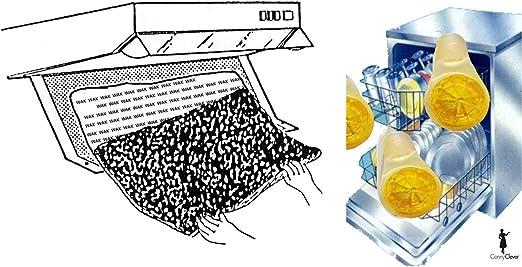 Campana extractora de carbón activo recortable – Filtro de carbón activo para campana extractora de 60 cm filtro de campana universal 57 x 47 cm negro + 3 miniduft limones para su lavavajillas: Amazon.es: Jardín