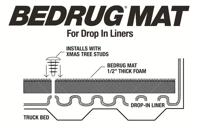 1 Pack BEDRUG BMQ17LBS Bed Mat