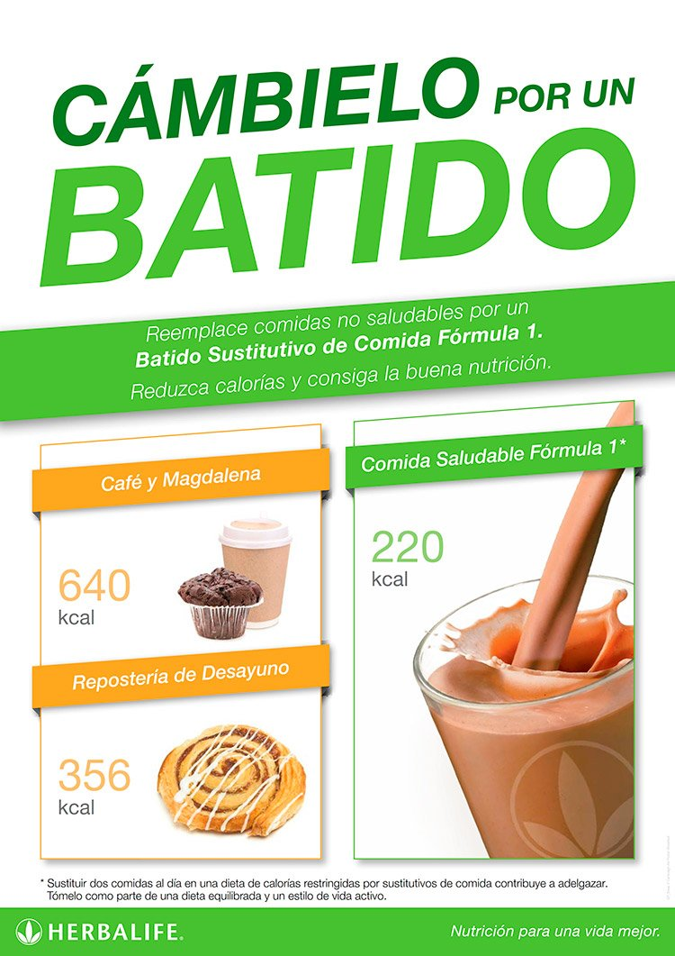 HERBALIFE Paquete Pérdida de Peso BASICO (Chocolate): Amazon.es: Salud y cuidado personal