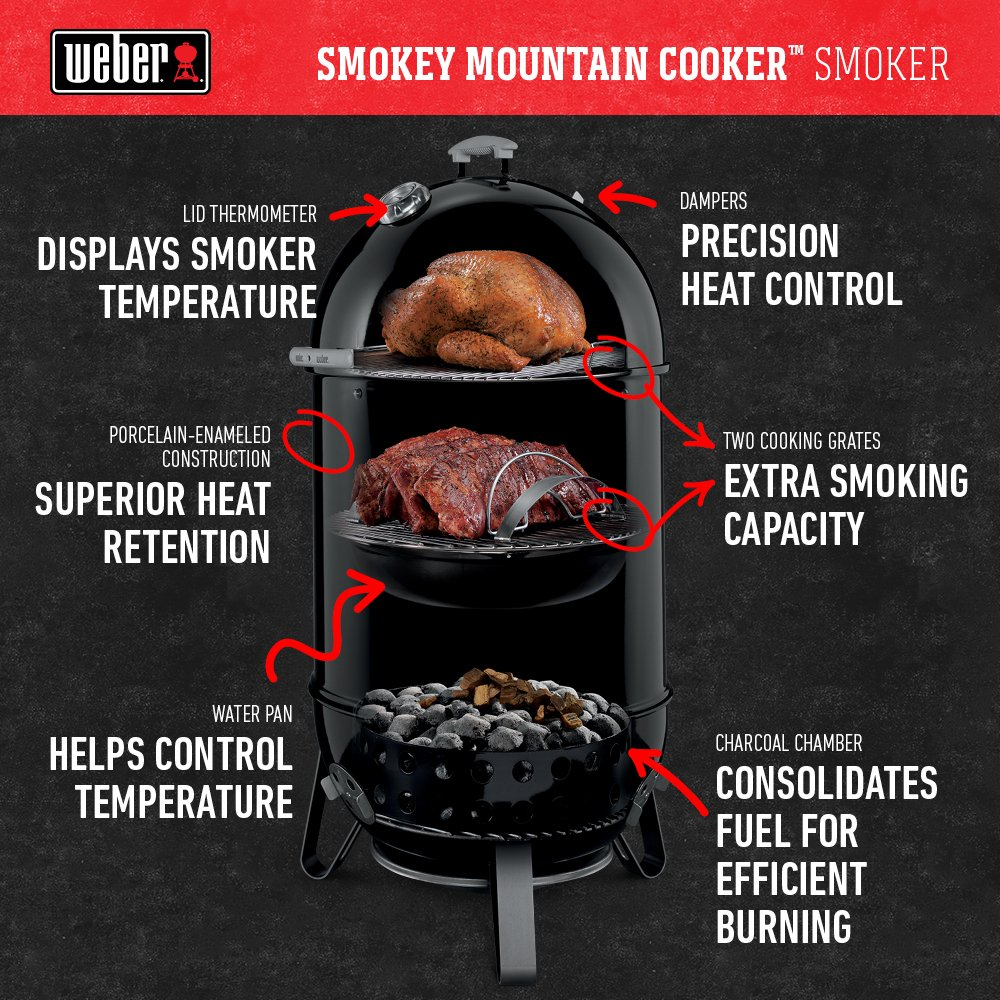 Weber 711001 Smokey Mountain Cooker 14-Inch Charcoal Smoker Black