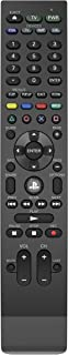 amazon com sony playstation 3 blu ray disc remote artist not rh amazon com PlayStation 3 Controllers Gold PlayStation 3 Controllers Gold
