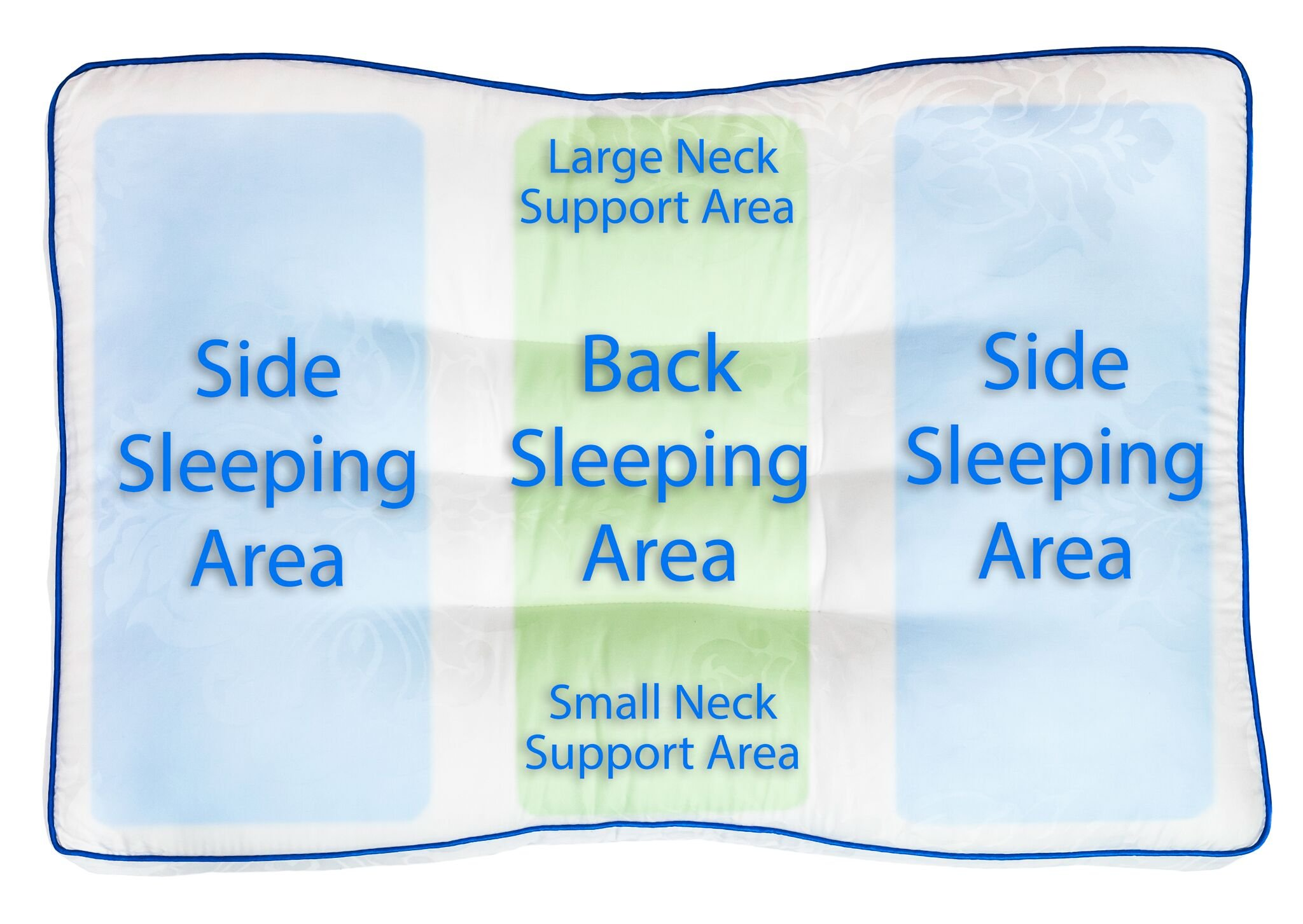 Nature's Guest Cervical Support Pillow - Fully adjustable, doctor recommended contour design - Helps reduce neck and back pain, improve cervical health - Hypoallergenic, For back and side sleepers by Nature's Guest (Image #2)