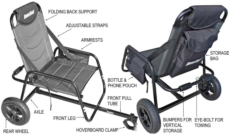 Amazon.com: HOVERSEATXL - DELUXE Adjunto de asiento para ...