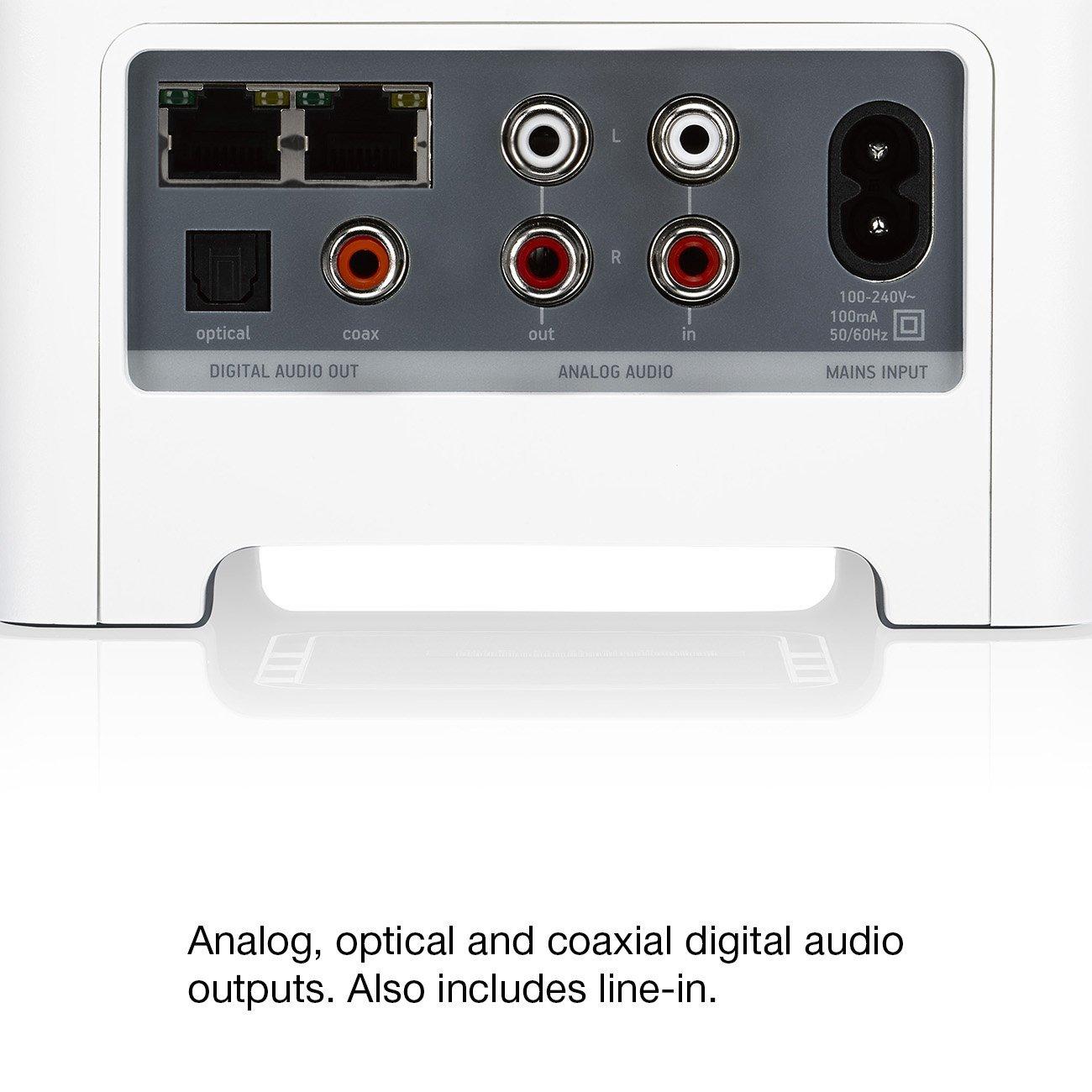 Sonos CONNECT 2.0channels Hogar Alámbrico Blanco - Amplificador de audio (2.0 canales, 0,009%, 20-20000 Hz, 100-240, 50/60, 136 mm): Amazon.es: Electrónica