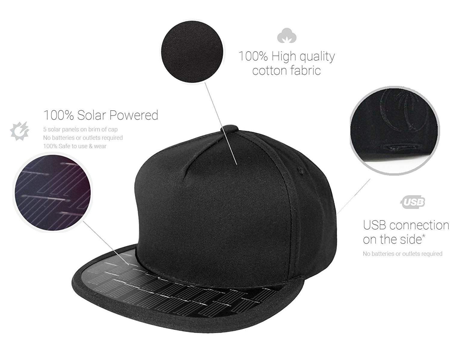 Amazon.com  Revolt Solar USB Charger Snapback Hat for Cell Phones and USB  Devices. Perfect for Your Busy Summer on The go!  Cell Phones   Accessories da7582aa89c