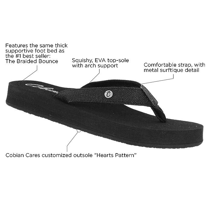 62e623284 Amazon.com  cobian Women s Cancun Bounce Flip Flop  Shoes