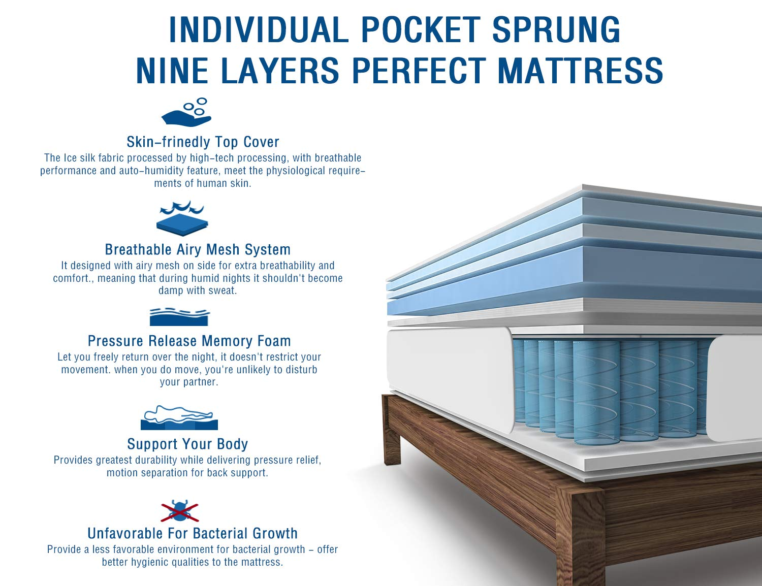 ANGEL QUEEN Small Single Mattress with the Gel Memory Foam Covered with Ice Silk Fabric and Supported by Indepentdent Pocket Springs 9-Zone Orthopaedic 4D Breathable Mattress
