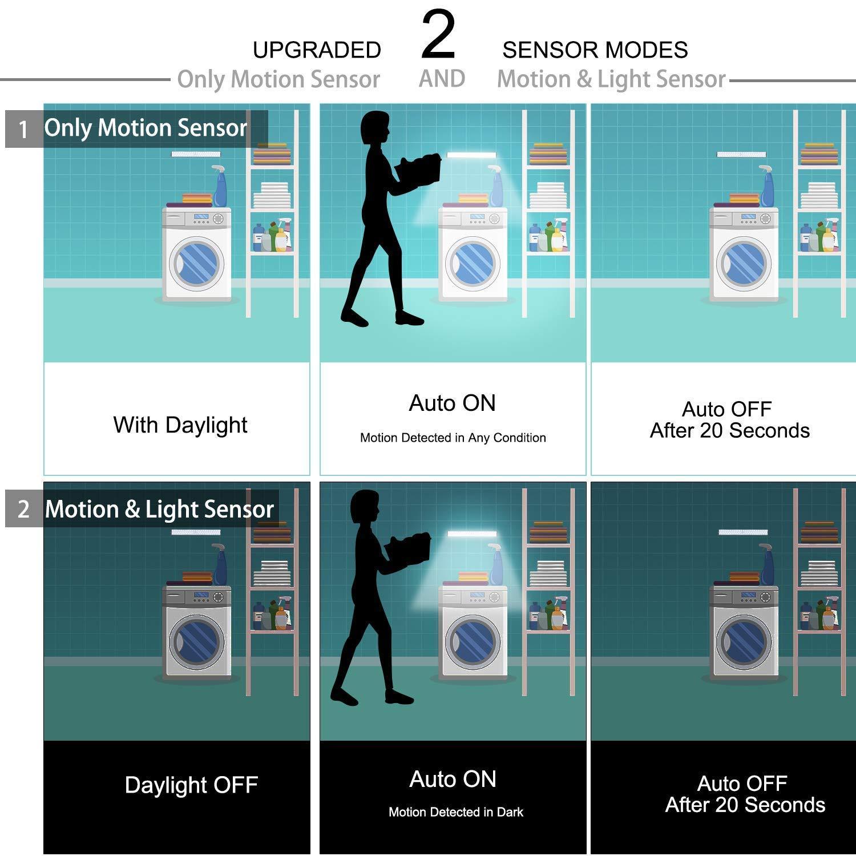 Luz Nocturna, 78LEDs Led Armario con Sensor de Movimiento Recargable 4 Modos con Cinta Adhesiva Magnética para Armario, Pasillo, Estantería, ...