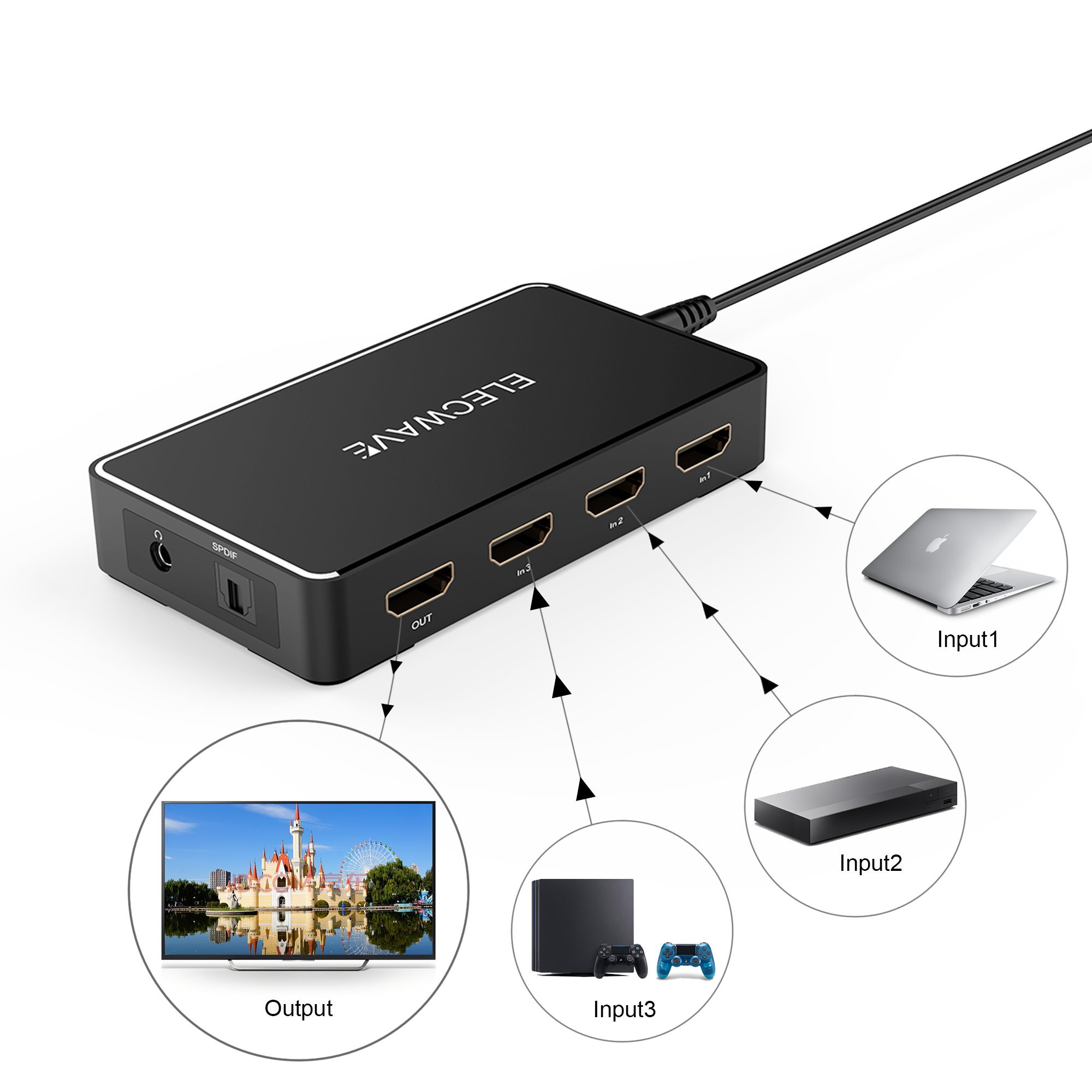 Elecwave HDMI Switch 3 Port HDMI Switch supports 4K PIP 3D SPDIF with IR Remote ARC 3.5MM Audio out by Elecwave (Image #7)