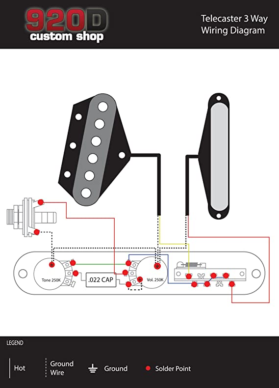 71Tkrx6EBoL._SY790_ fender telecaster texas special wiring diagram 3 way fender 5 way telecaster tbx tone wiring diagram at nearapp.co
