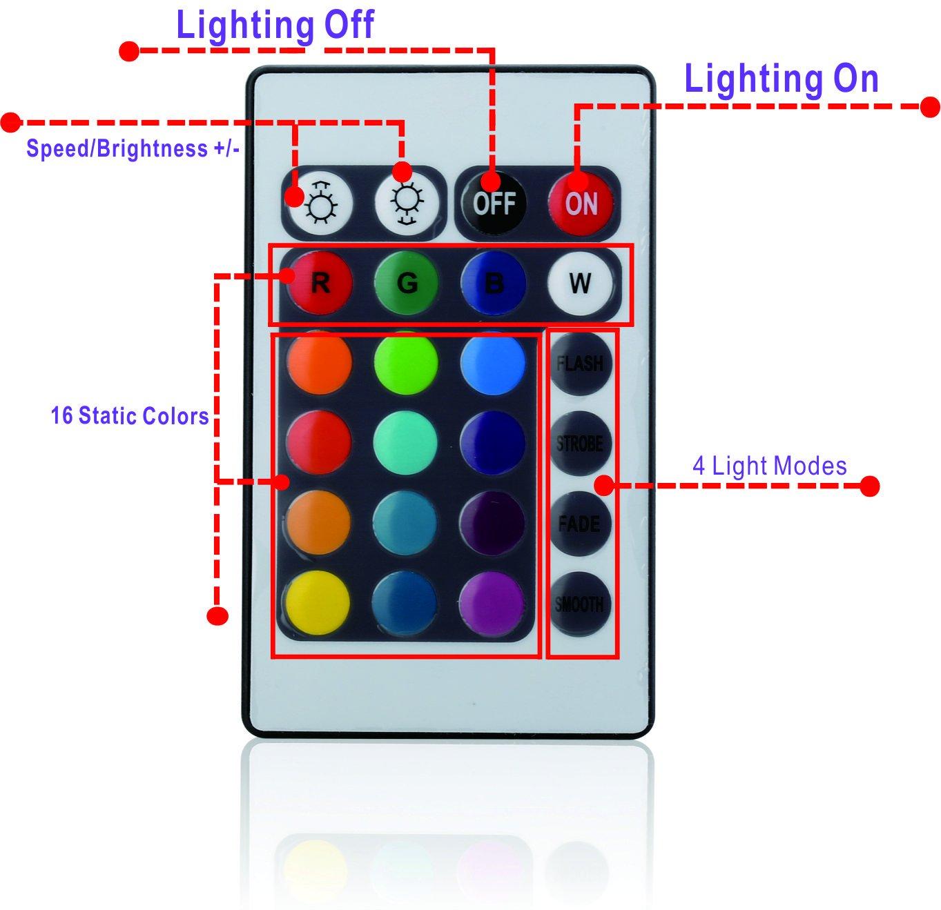 Luz sumergible del LED, Kitosun subacuático color impermeable que cambia la base de la luz del LED con teledirigido, luz LED con pilas para el estanque ...