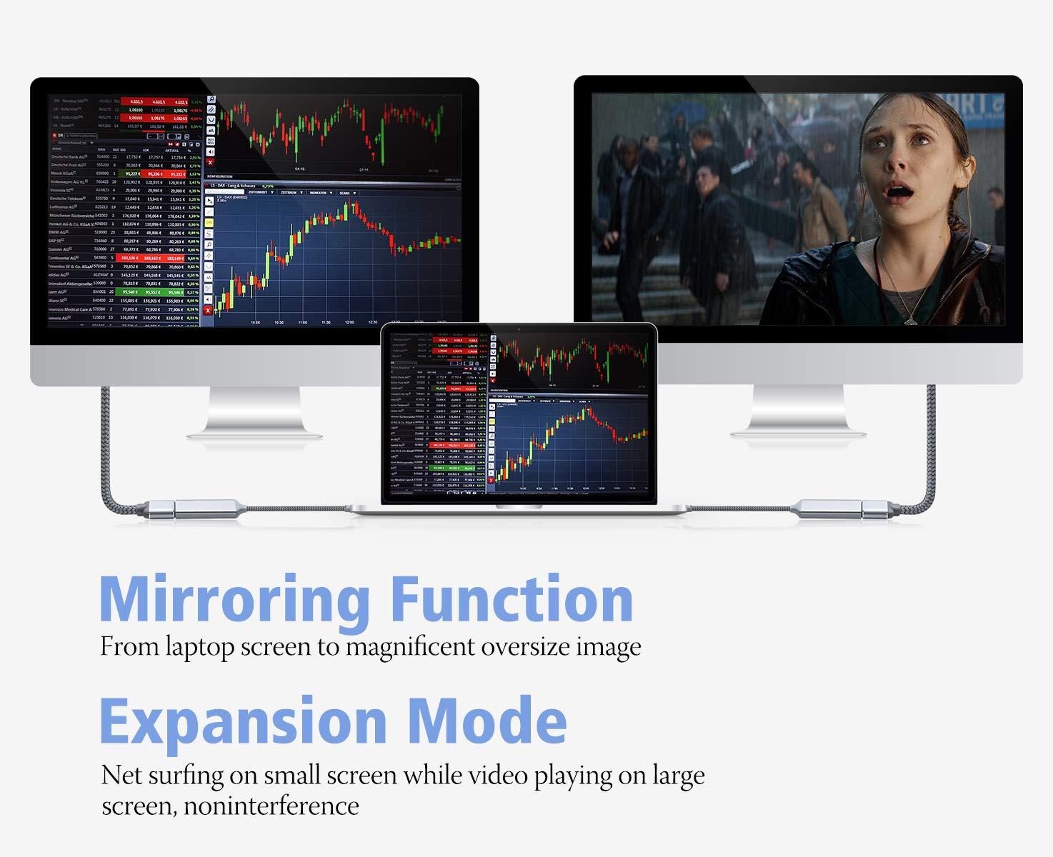 Highwings USB C to HDMI Adapter (4K@60Hz), Type C to HDMI Adapter,Thunderbolt 3 Compatible,Compatible Samsung Galaxy Note 9/S8/S9 Plus/Note8,Surfacebook 2, Pixelbook,2017 MacBook, 2017 iMac,Grey by Highwings (Image #5)