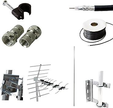 Cablefinder Al Aire Libre Instalar/Kit de Montaje de Antena ...