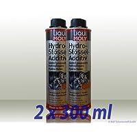 Liqui Moly Aditivo para hidroválvulas