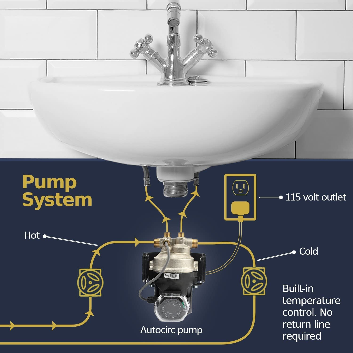 instant hot water shower (under sink hot water recirculating pump)
