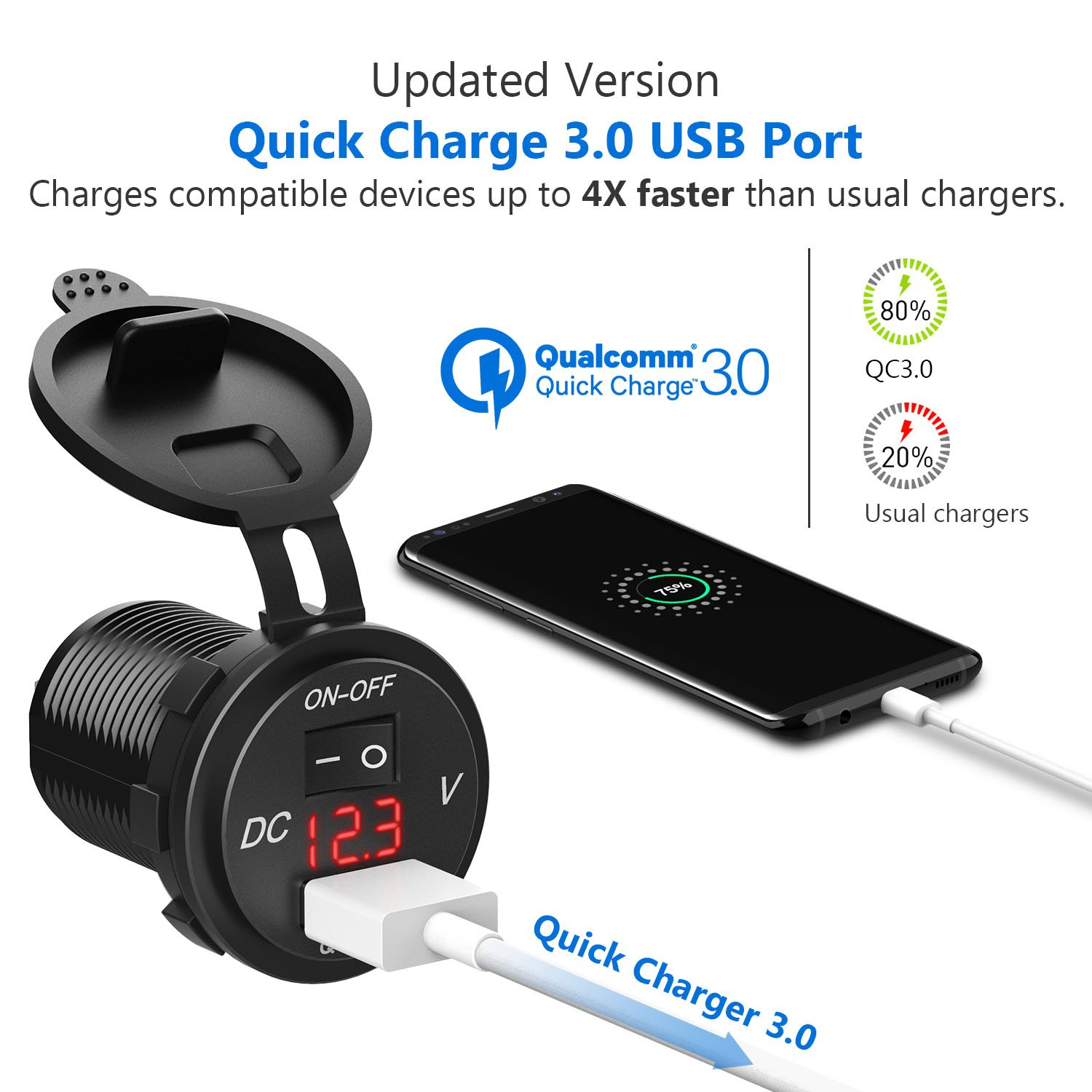 UTV etc MC1007 CHGeek 12V//24V USB Car Charger Socket 21W Power Outlet with 4.2A Dual Ports Car Charger Adapter for Car Motorcycle SUV Truck Boats and Marine