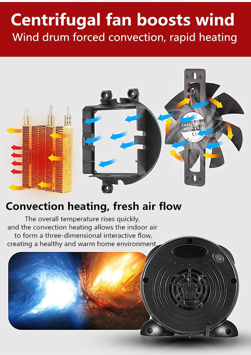 CATLXC Mini Portátil Heater Bajo Consumo con Adaptador De Corriente - Estufa Eléctrica Calefactor Ahorro De Energia 500W - Elementos Calefactables Cerámicos ...