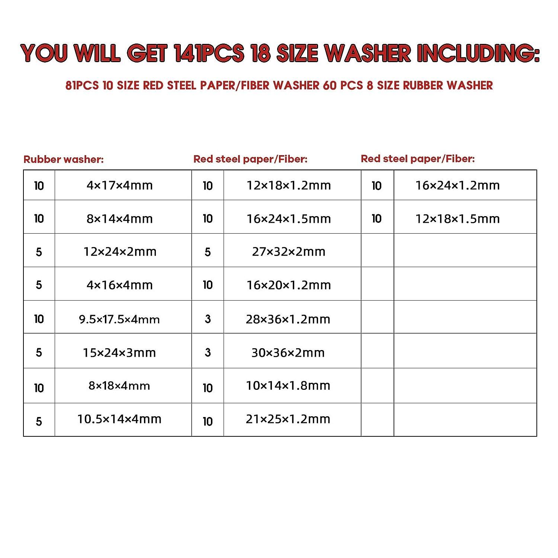 O Ring Gasket 18 Sizes Kit for Car Professional Plumbing boatsea 141 PCS Washer Assortment Set 60 Pcs 8 Size Rubber Sealing Washer and 81 Pcs 10 Size Red Steel Paper Fiber Flat Washers Kit