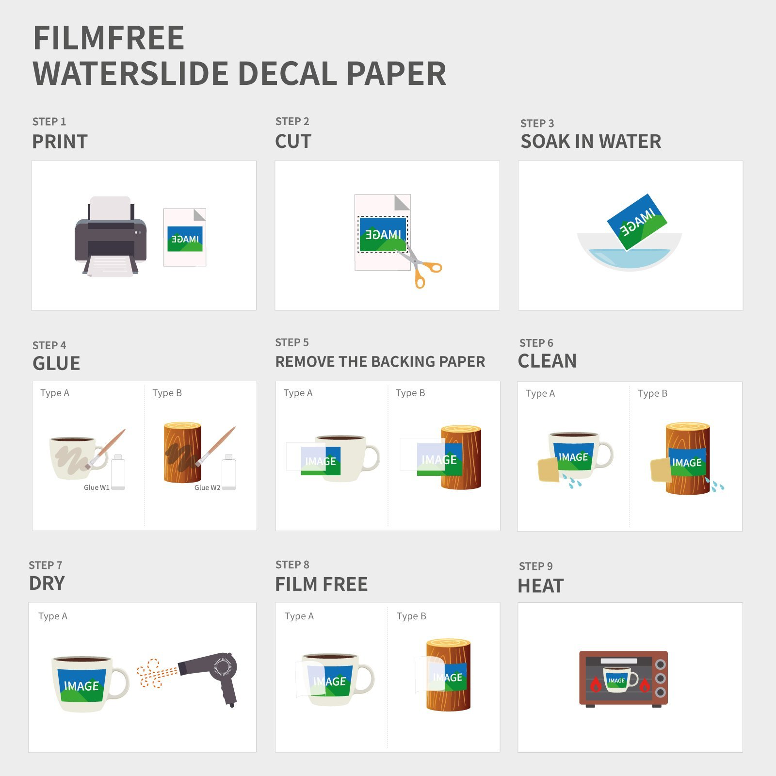 Sunnyscopa DIY Film-free Laser Decal Transfer Paper Type A A4 (10 sheets with 1.7 fl.oz Glue W1) by Sunnyscopa (Image #6)