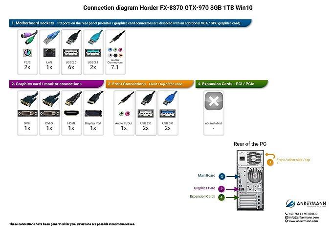 Ankermann-PC Harder, AMD FX-8370, 8x 4.00GHz Turbo: 4.20GHz, GeForce GTX 970 Gaming OC 4GB, 8 GB DDR3 RAM, 1000 GB Disco Duro, Microsoft Windows 10 Home ...
