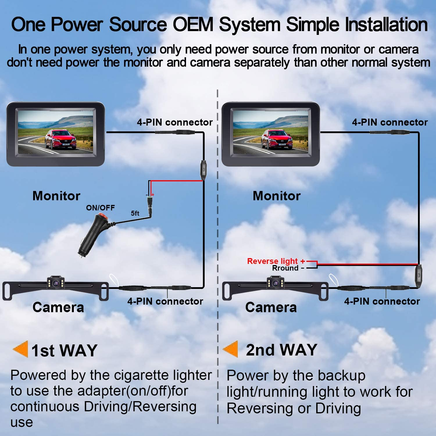 Yarky Y11 HD 720P Backup Camera and Monitor Kit 4.3 Inch Monitor Hitch Rear View License Plate Camera One Power Front View Camera for Cars, Vans, Trucks IP69 Waterproof Super Night Vision