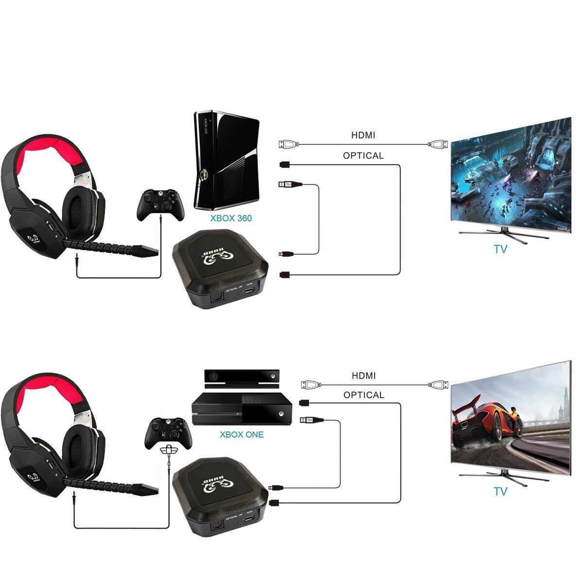 [Regalo] HAMSWAN Auriculares Gaming Inalambricos 2.4 Ghz Diadema Especial Para Xbox 360/ Xbox One/ PS3/ PS4/ PC/TV Cascos Estéreo Consola Gaming ...