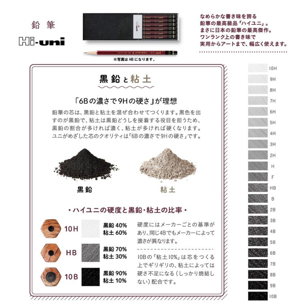 Uni Hi-Uni Wooden Pencil Art Set - 10B to 10H - Box of 22 (HUAS) by uni (Image #6)