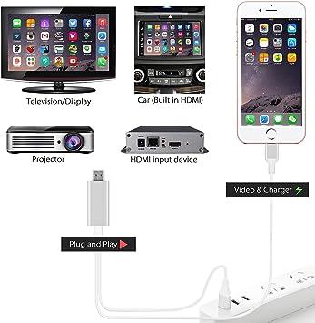 LSDMY Cable para HDMI Espejo, Plug Play MHL Digital AV Adaptador 1080P HDTV Cable para iPhone iPad iPod, Samsung Galaxy S 8/S 8+/S 9/S 9+/Note 8/Note 5, Huawei P20/P10/Mate10/Mate9 así sucesivamente: Amazon.es: