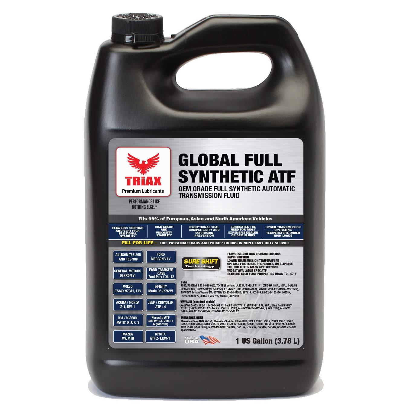 Amazon com: Triax Global Synthetic ATF - OEM Grade for Honda