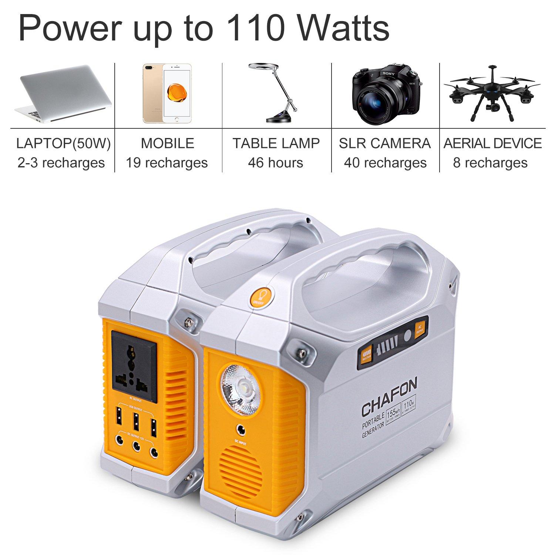 Amazon Portable Generator 155WH mAh Battery Backup