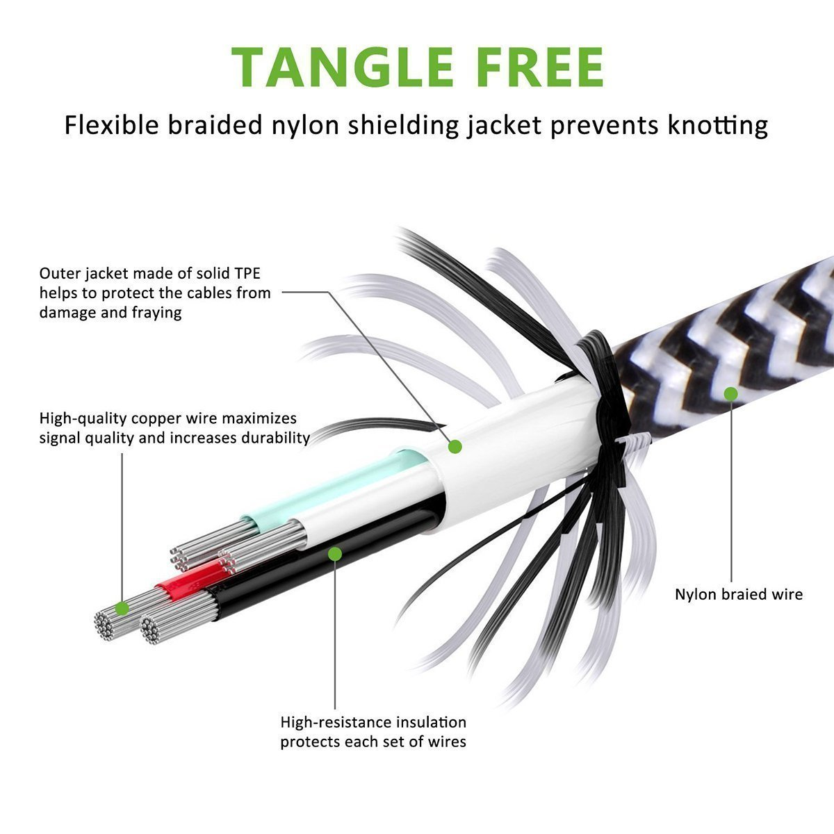 Charlemain bb-224 2-in-1 Lightning and Micro USB Cable, 6\'/3\'/1 ...