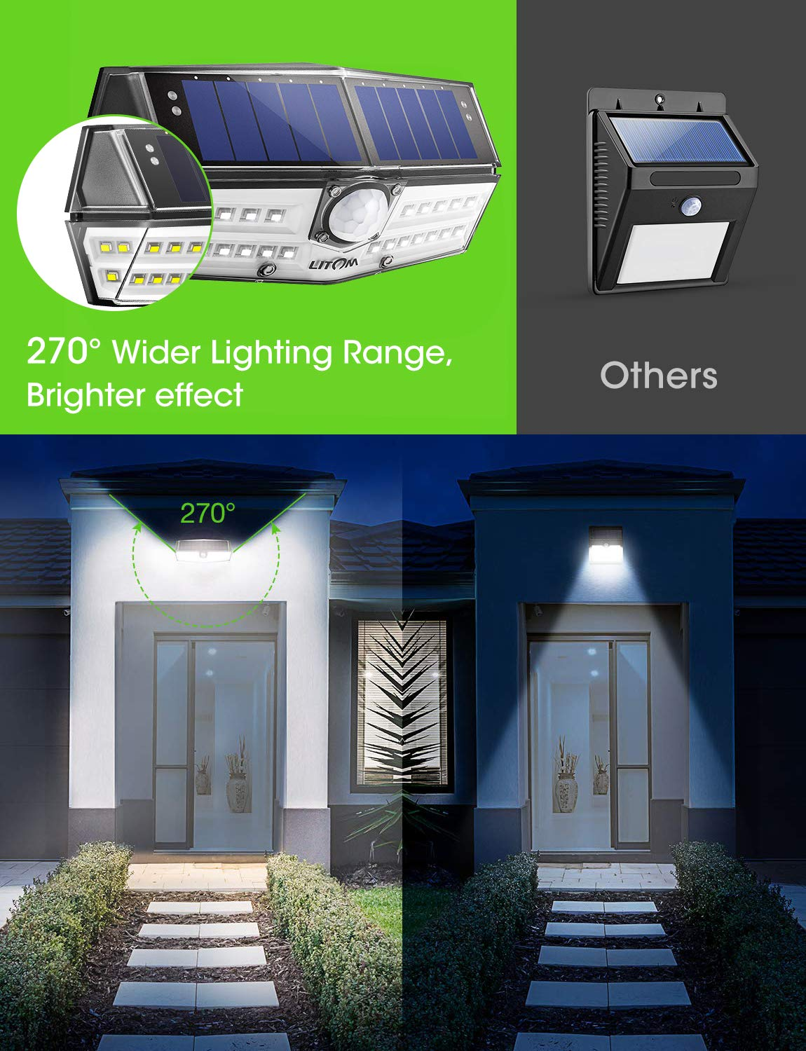 LITOM Solar Lights Outdoor, IP67 Waterproof Wireless Solar Motion Sensor Lights with 270 Wide Angle, Easy-to-Install Security Lights for Front Door, Yard, Garage, Deck-2 Pack