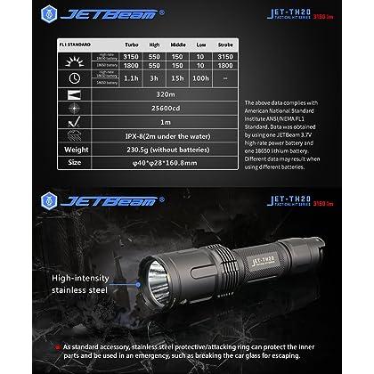 JETBeam TH20 3150 Lumens CREE XHP70 2 LED Triple Tail Switch