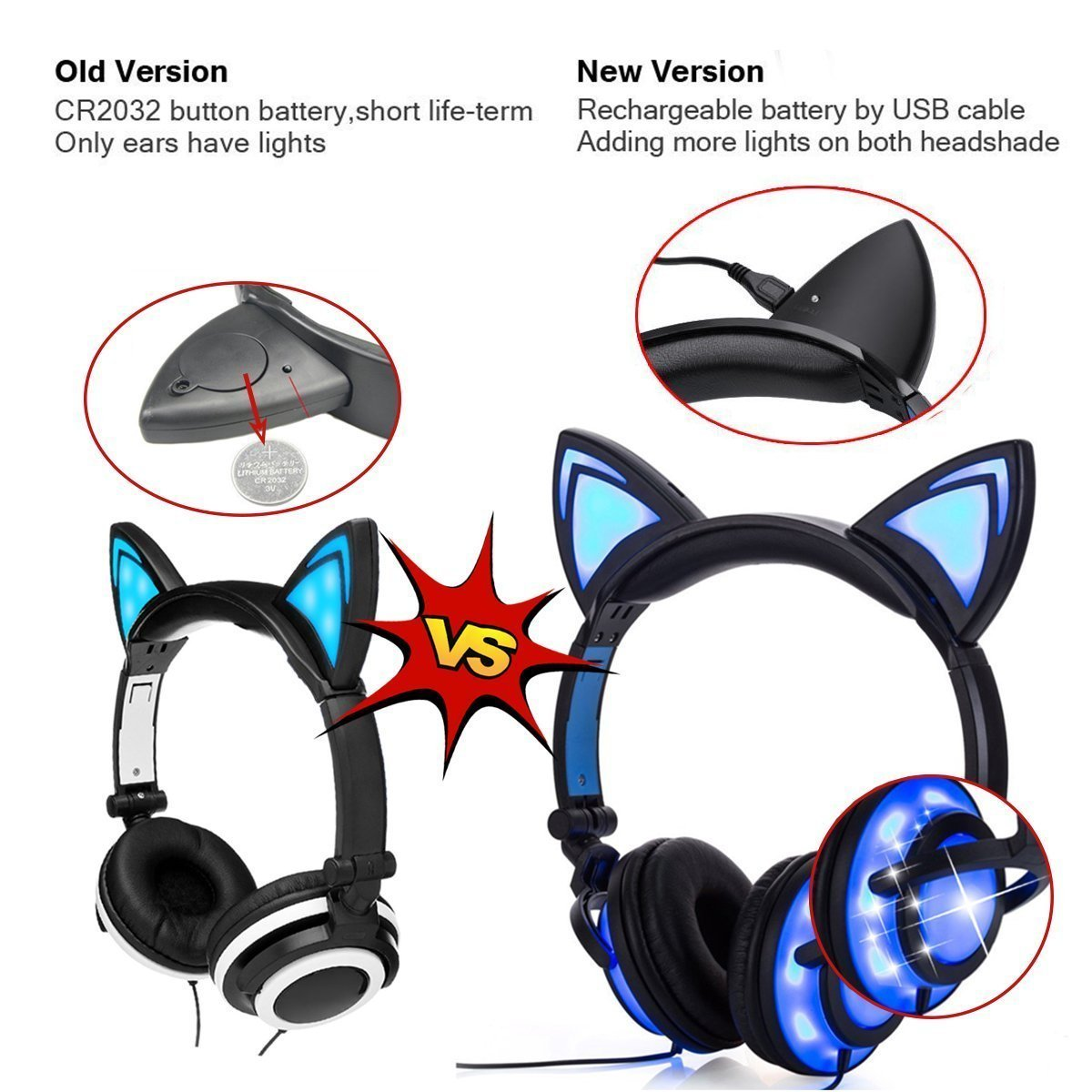 Amazon.com: Kids Headphones with LED Light USB Rechargable 85dB Volume Limited Adjustable Headband 3.5mm Jack Over/On Ear Foldable Game Headset for Girls ...