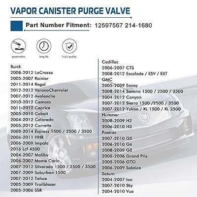EVAP Vapor Canister Vent Valve Solenoid for 2010-2015 Buick LaCrosse 2011-2015 Buick Regal 2012-2015 Buick Verano