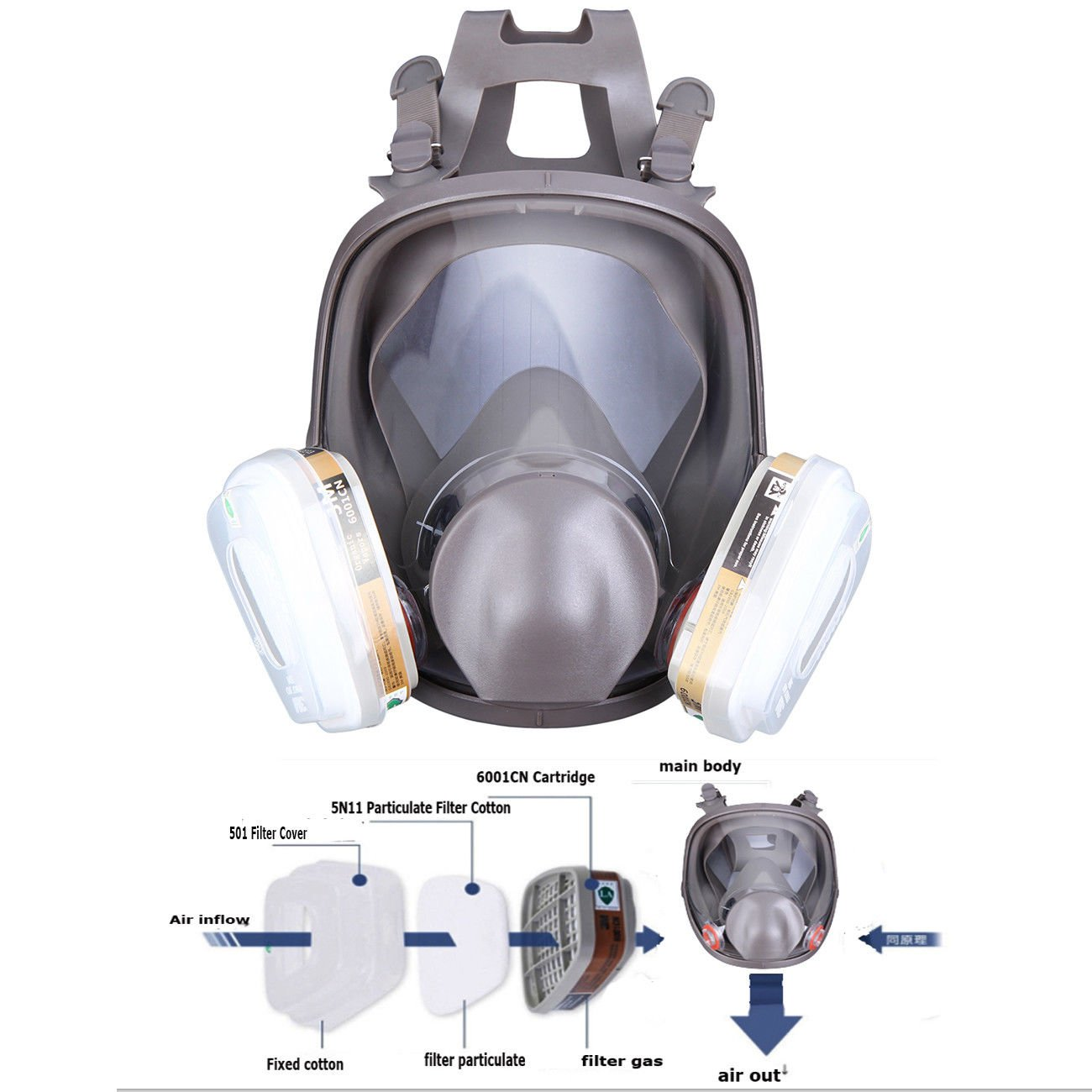 Yunge Full Face Respirator Gas Mask For 6800 Painting Spraying(15 in 1)Facepiece Respirator- Industrial Grade Quality