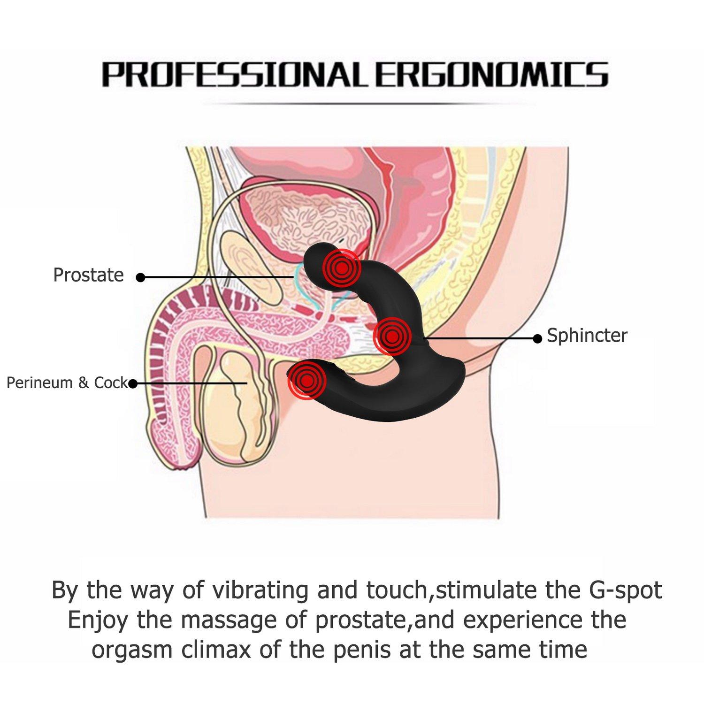 wie funktioniert eine prostata massage free porn kostenlos