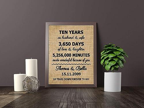 Tenth Anniversary Gift Ideas 10 Years Anniversary Gift For Him 10th Anniversary For Gift For Wife Ten Years Anniversary Gift For Her Frame Not Included Amazon Co Uk Handmade