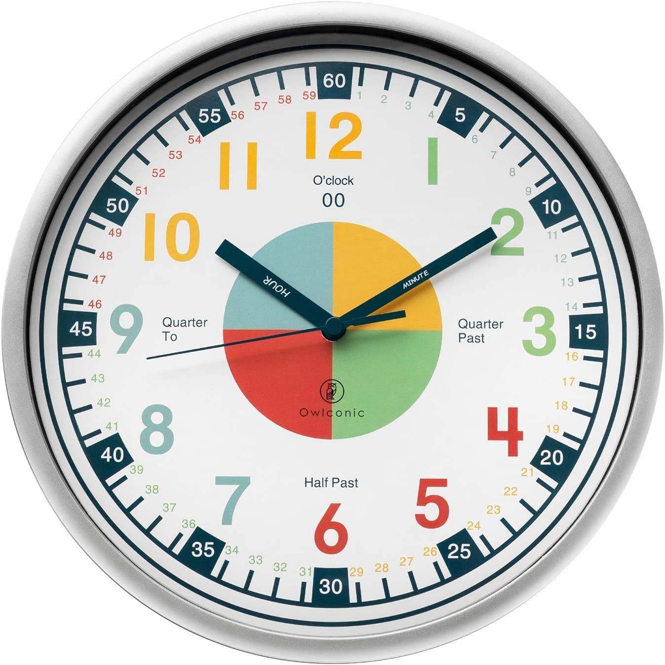 Clock with colored numbers representing the hours.