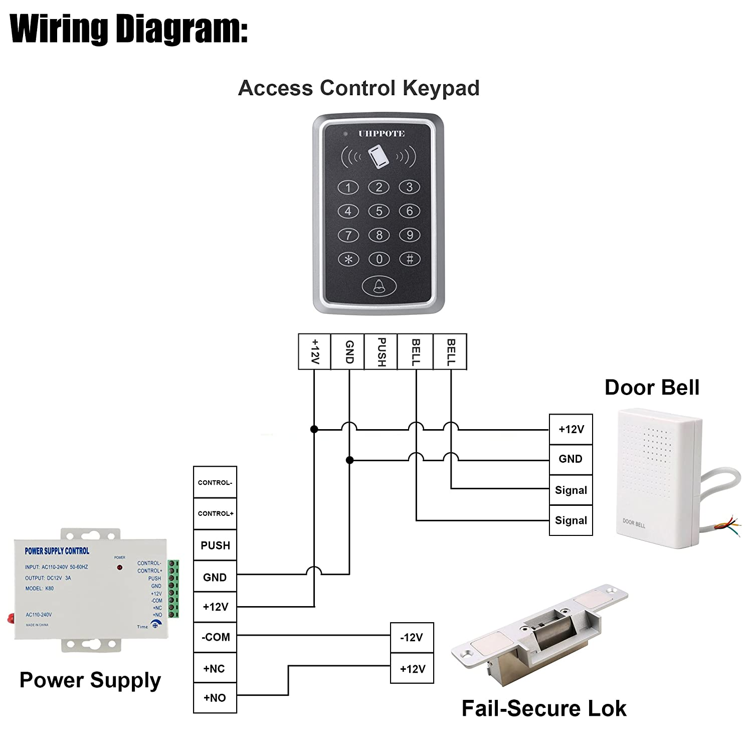 Iphone Chime Wiring Diagram | Wiring Liry on
