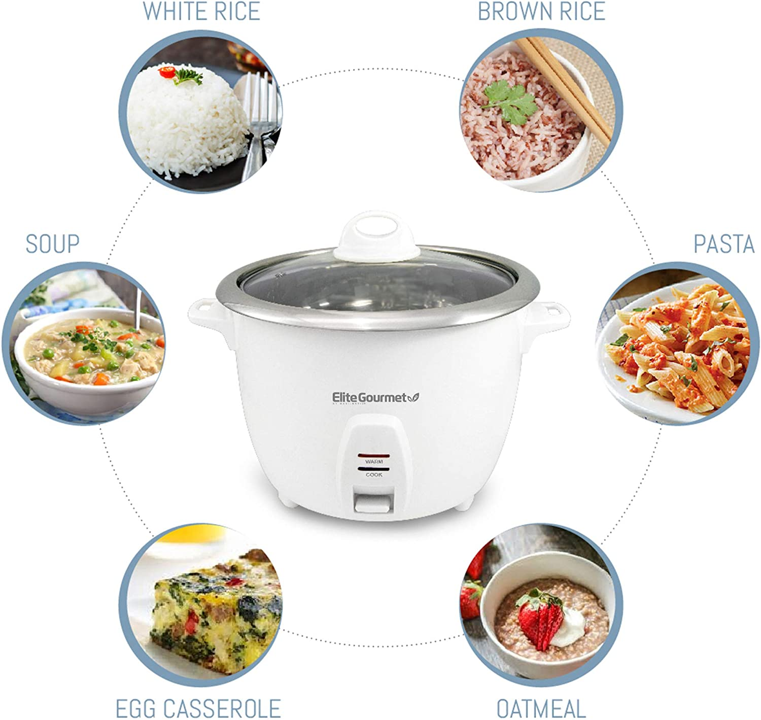 What you can cook on Elite Gourmet electric rice cooker?