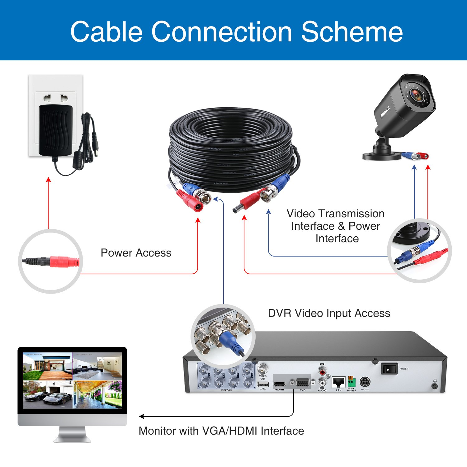 Annke 4 Pack 30m 100 Feet Bnc Video Power Cable Dome Camera Wiring Diagram Photo