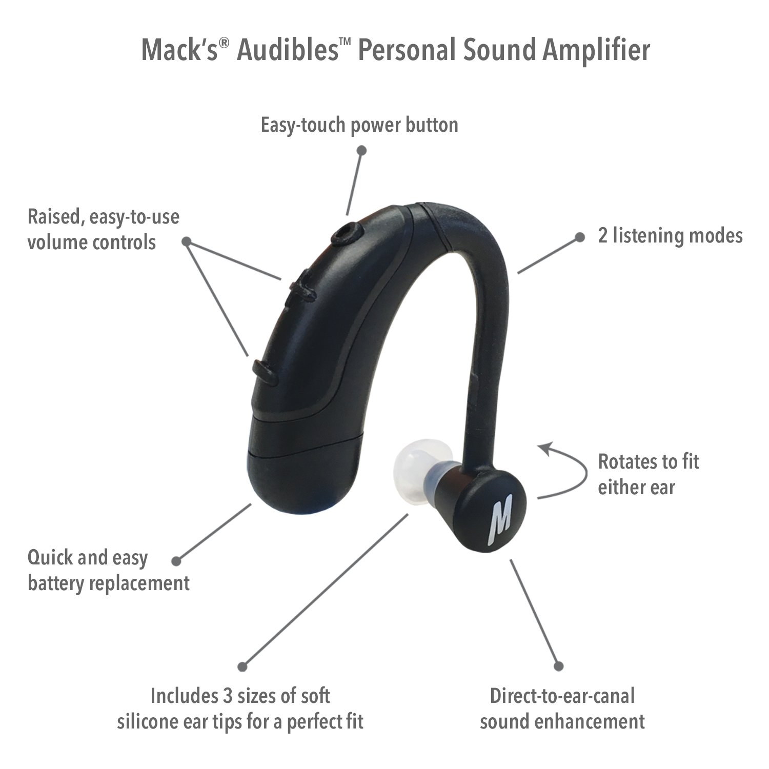 Macks Audibles Personal Sound Amplifier Digital Audio Enhancement For Analog Hearing With Volume Control Health Care