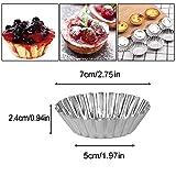 Bezall 20pcs Egg Tart Aluminum Cupcake Cake