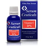 Vitamin C 21% Serum- Preventing Skin Troubles of Ageing, Fine Lines, Deep Wrinkles, Age Spots, Dull Skin, Flabby and Sagged Skin, Acne, Pimples & Blemish.