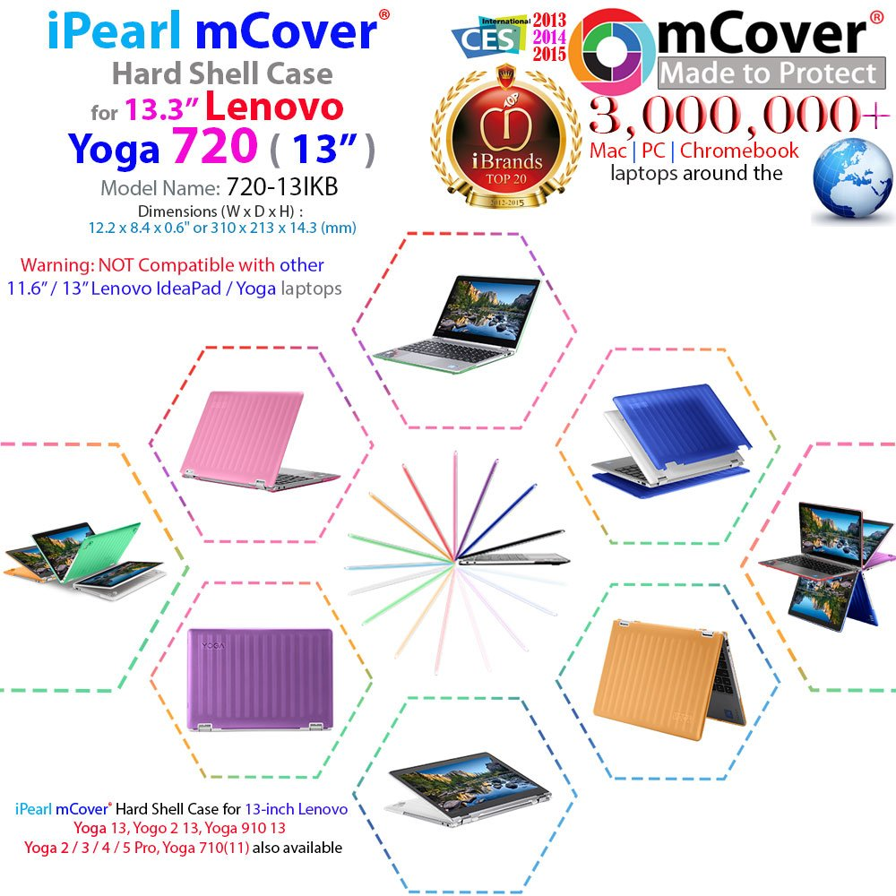 Amazon.com: iPearl mCover Hard Shell Case for New 13.3